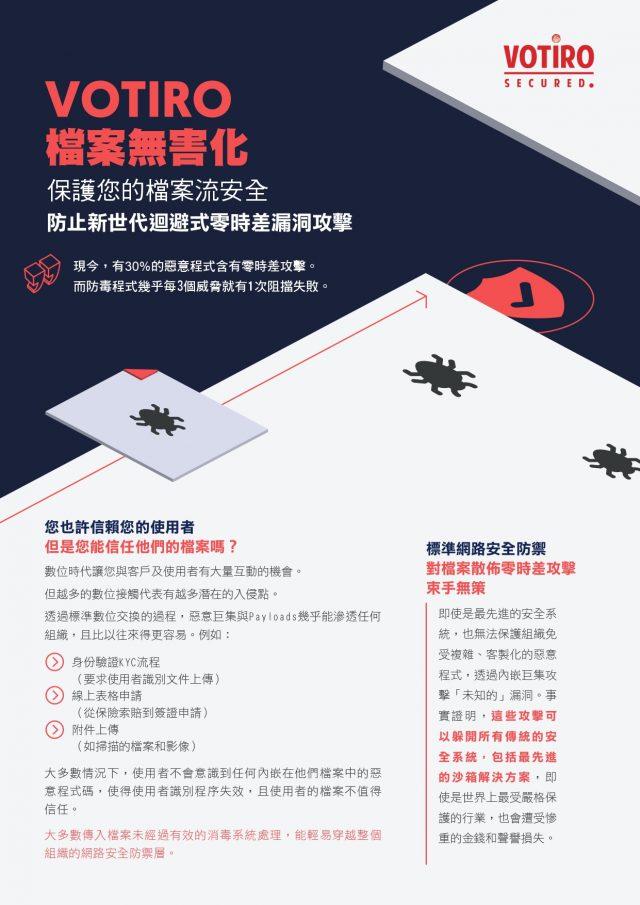 Votiro 檔案防火牆