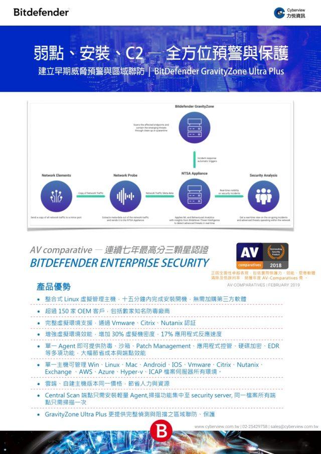 弱點、安裝、C2 — 全方位預警與保護